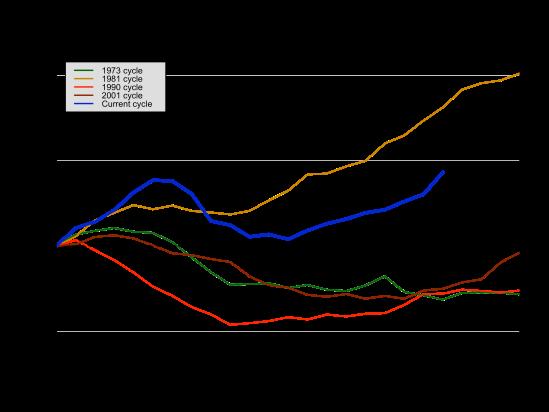 bc-debt-gdp2013-03-07