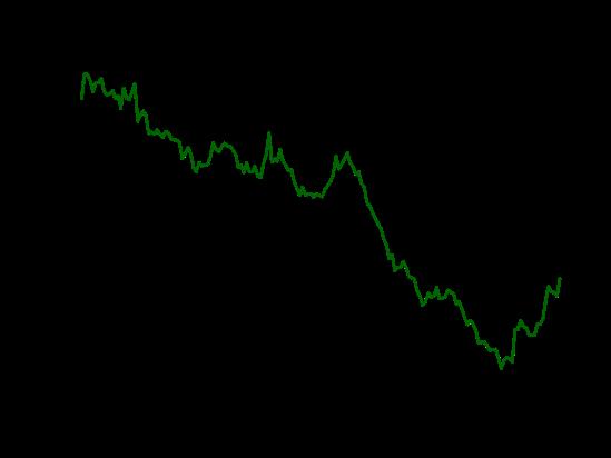 hh-cash-assets-level-2013-03-07