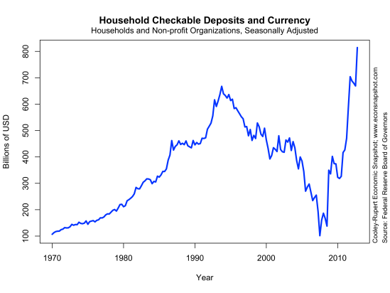 hh-cash-level-2013-03-07