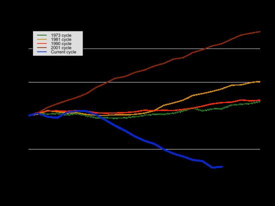 hh-debt-gdp2013-03-07