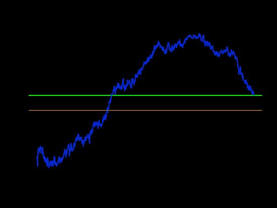 lfp-level-2013-09-06