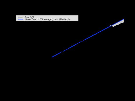 gdp-loss-2-8