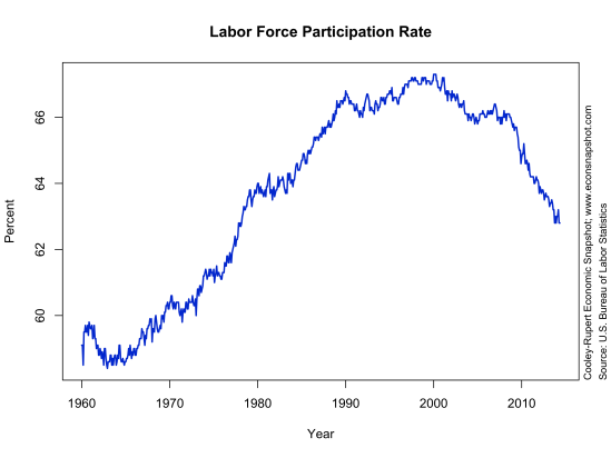 lfp-level-2014-06-06