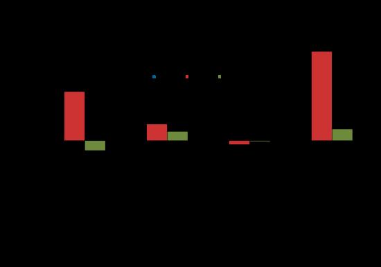 PTER-compare2014-08-01