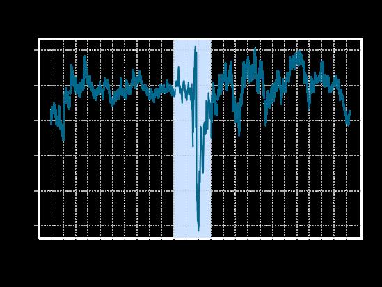 inflation5yr-2015-02-28