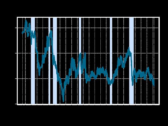 dollar-pound-2016-06-28