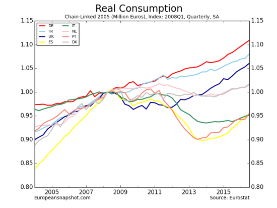 Real Consumption-13.png