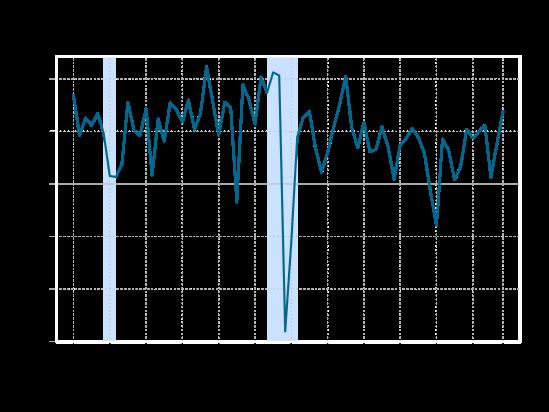 pce-price-index-2018-01-26